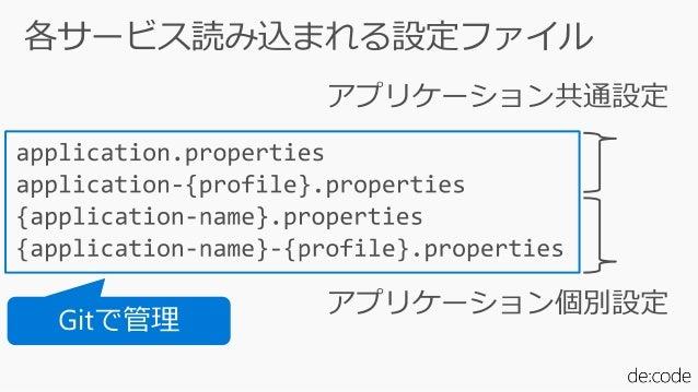 <dependency> <groupId>org.springframework.cloud</groupId> <artifactId>spring-cloud-starter-eureka</artifactId> </dependenc...