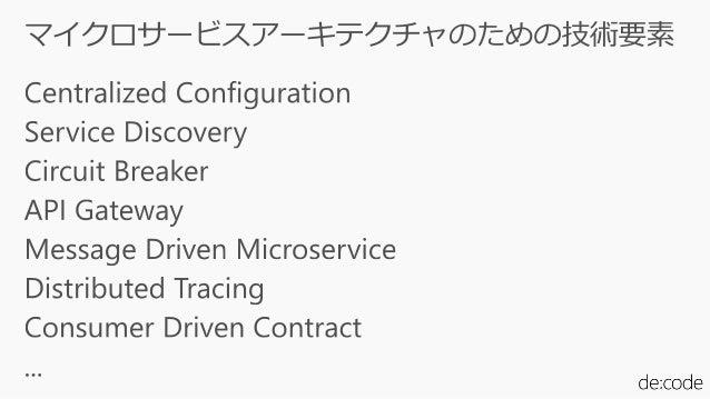 <dependency> <groupId>org.springframework.cloud</groupId> <artifactId>spring-cloud-config-server</artifactId> </dependency...