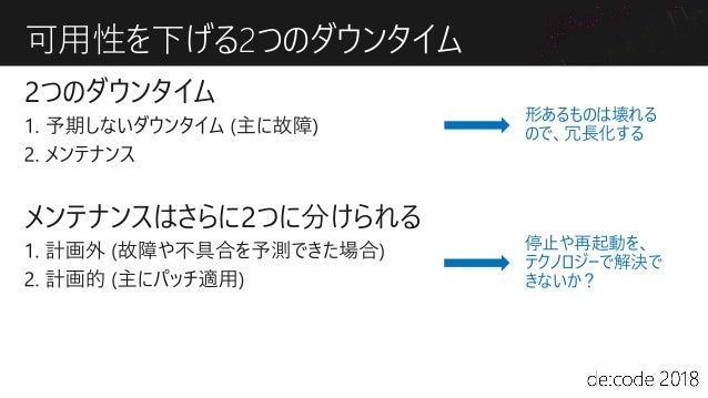 Live Migration on Azure 事前に故障、不具合が予測できた場合 ユーザーからは不可視