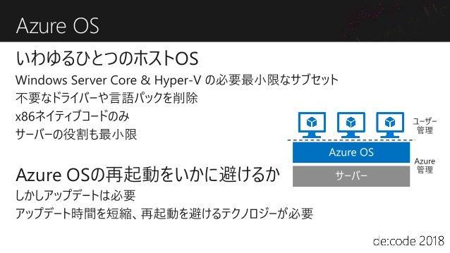 Live Patching on Azure 再起動を不要とするパッチ適用技術 VM-PHU VM-PHU + Kernel Soft Reboot VM-PHU-Lite VM-PHU-Ultra-Lite Hotpatching Handl...