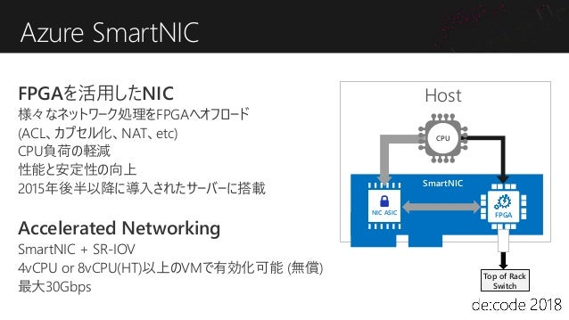 DPDK Developer Preview 30Gbps30Gbps Accelerated NetworkingAccelerated Networking AzureDPDK@Microsoft.com