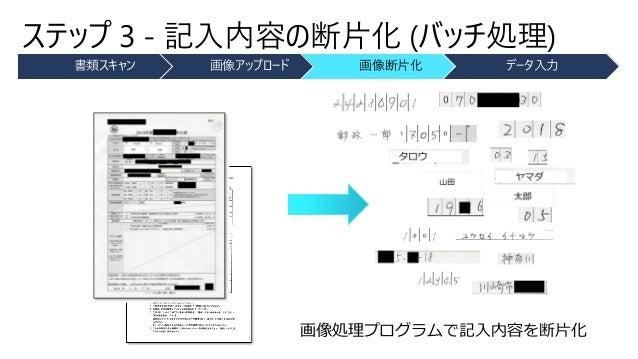 書類スキャン 画像アップロード 画像断片化 データ入力 画像処理プログラムで記入内容を断片化 ステップ 3 - 記入内容の断片化 (バッチ処理)