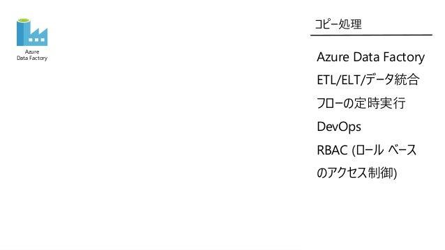 コピー処理 Azure Data Factory ETL/ELT/データ統合 フローの定時実行 DevOps RBAC (ロール ベース のアクセス制御) VoTT Azure Active Directory Azure Virtual Ma...