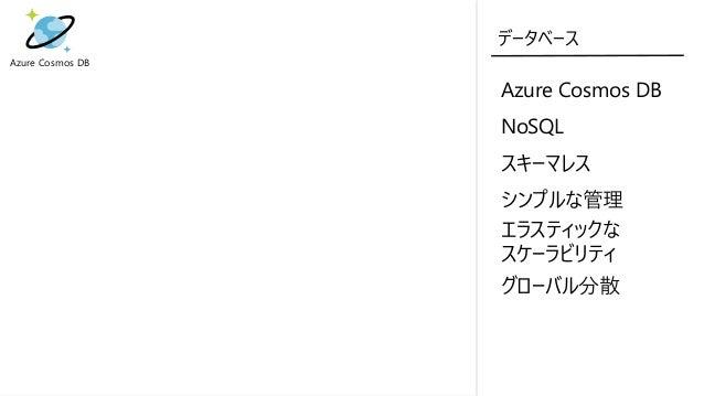 データベース Azure Cosmos DB NoSQL スキーマレス シンプルな管理 エラスティックな スケーラビリティ グローバル分散 VoTT Azure Active Directory Azure Virtual Machines A...