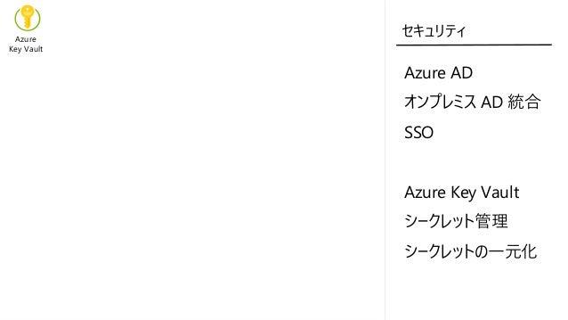セキュリティ Azure AD オンプレミス AD 統合 SSO Azure Key Vault シークレット管理 シークレットの一元化 VoTT Azure Active Directory Azure Virtual Machines Az...