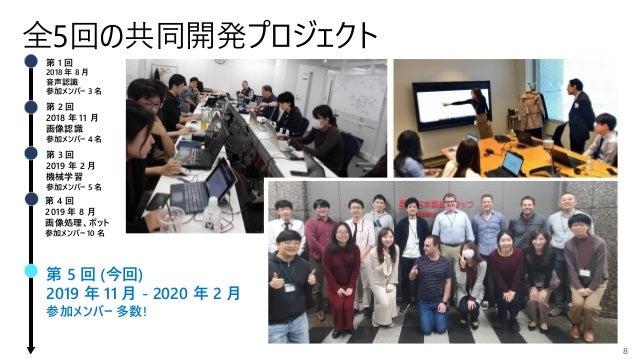 全5回の共同開発プロジェクト 第 1 回 2018 年 8 月 音声認識 参加メンバー 3 名 第 2 回 2018 年 11 月 画像認識 参加メンバー 4 名 第 3 回 2019 年 2 月 機械学習 参加メンバー 5 名 第 4 回 2...