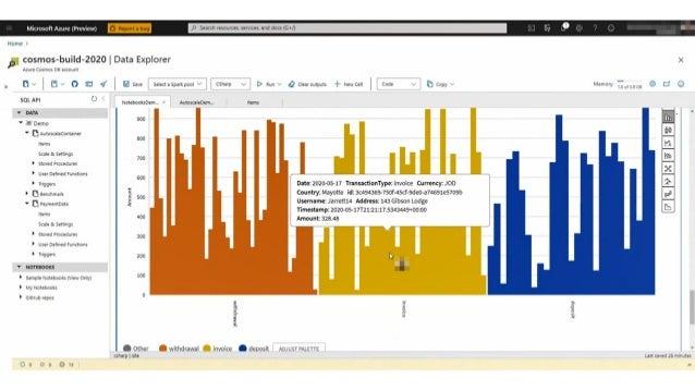  大量のデータがある場合、 分析クエリの実行には時間が かかり、リソース集中型になる  OLTP ワークロードの パフォーマンスへの大きな影響 同一データベース上で OLTP/OLAP ワークロードを実行 リアルタイム アプリ/サービス A...