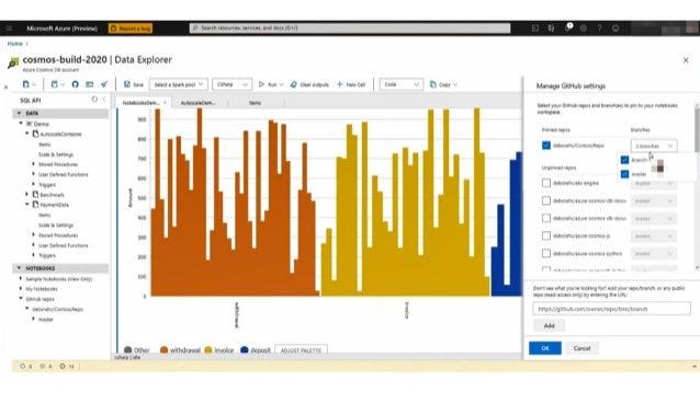 ユーザー アプリ Azure Cosmos DB Azure Data Lake Storage 抽出 (パイプライン) 変換 / 強化 オーケストレーション Power BI 提供 Azure Cosmos DB から Azure Data ...