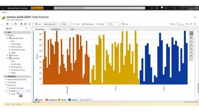  準リアルタイムのデータ分析  トランザクション ワークロード へのパフォーマンスの影響なし  ETL が不要 Azure Synapse Link for Azure Cosmos DB