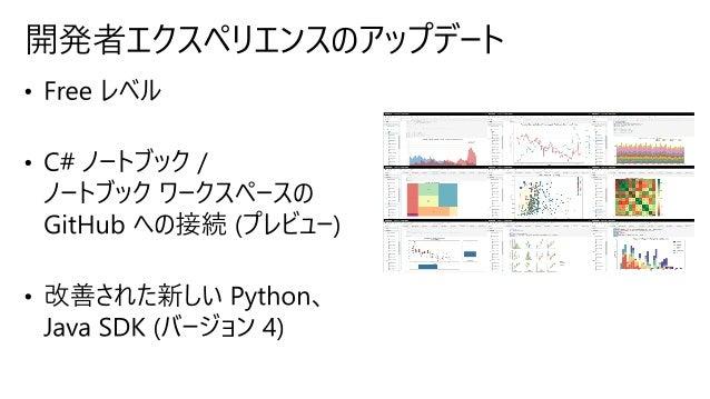 サプライ チェーン分析、予測、レポート IoT 予測メンテナンス リアルタイムの個人用設定 Azure Synapse Link の使用例