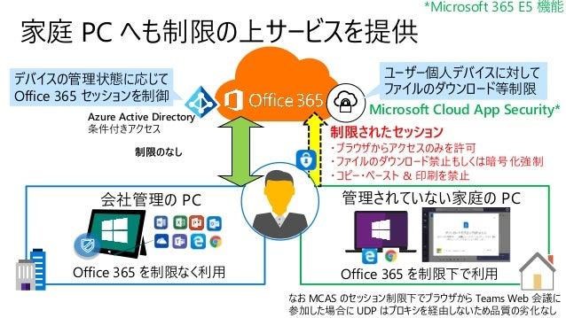 家庭 PC へも制限の上サービスを提供 会社管理の PC 制限のなし Office 365 を制限なく利用 デバイスの管理状態に応じて Office 365 セッションを制御 Azure Active Directory 条件付きアクセス 管理...