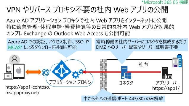 家庭 PC 上の企業データを Windows Information Protection で保護 WIP 対応アプリ 企業管理のデータは EFS で暗号化 Windows 10 Home Edition にも WIP MAM のポリシーは有効...