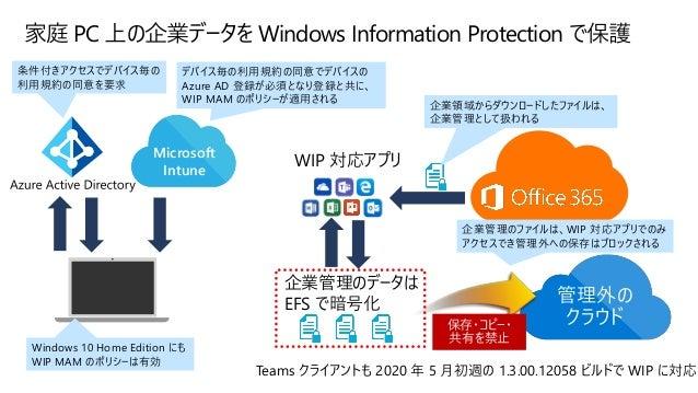 Windows Information Protection の注意事項 MCAS* *Microsoft 365 E5 機能