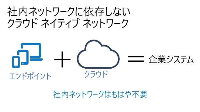 Microsoft Learn おすすめコンテンツ セキュア リモート ワーク窓口 https://www.microsoft.com/ja-jp/biz/security/remote-work.aspx セキュア リモート ワーク セットア...