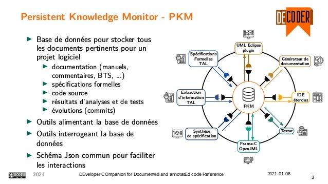 Persistent Knowledge Monitor - PKM Base de données pour stocker tous les documents pertinents pour un projet logiciel docu...