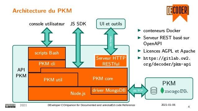 Architecture du PKM Node.js PKM cli PKM via TCPdriver MongoDB PKM util PKM core Serveur HTTP RESTful scripts Bash console ...