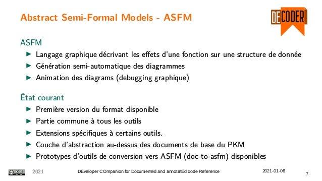 Abstract Semi-Formal Models - ASFM ASFM Langage graphique décrivant les effets d'une fonction sur une structure de donnée ...