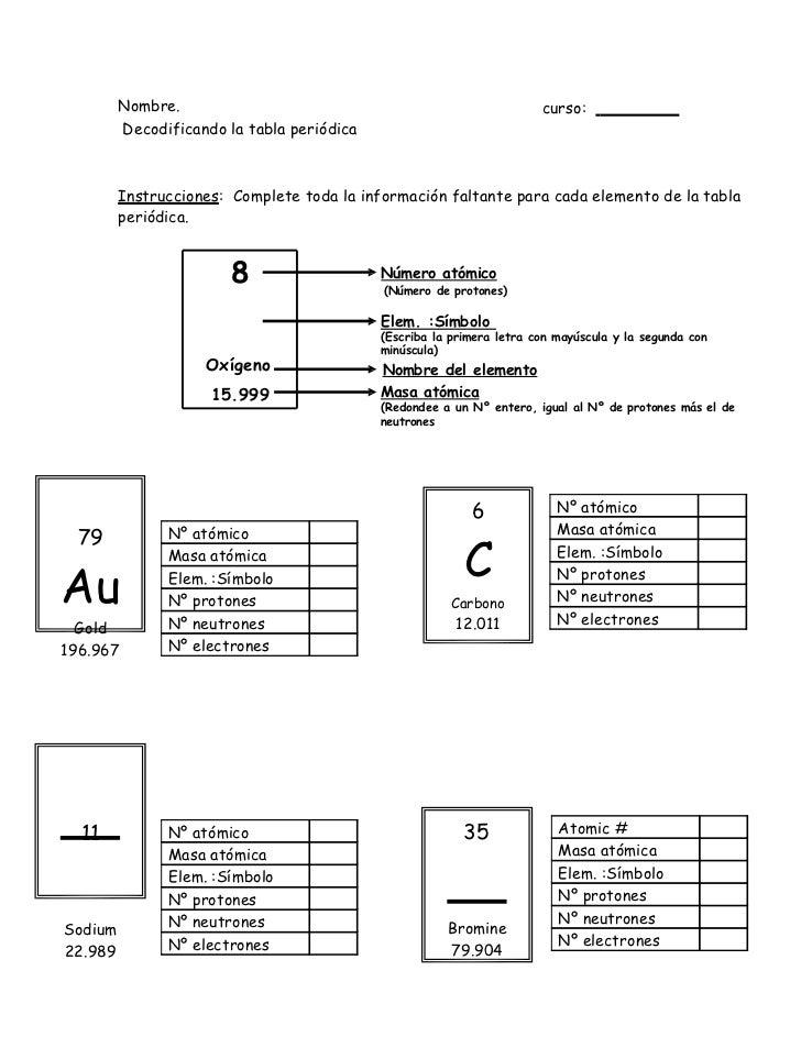 Decodificando la tabla peridica urtaz Choice Image