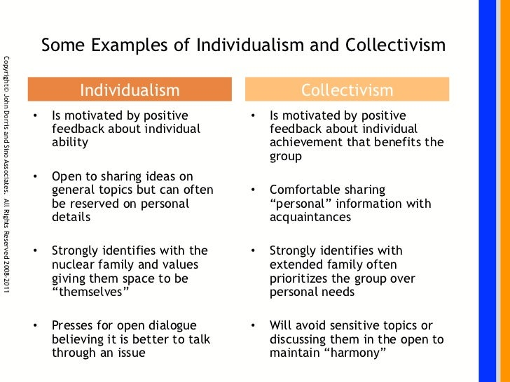 individual culture Individualism definition is - a doctrine that the interests of the individual are or ought to be ethically paramount also : conduct guided by such a doctrine  abel of plutocratic politics, 8 june 2018 more jurisdiction over finances and health gave rise to a general cultural shift toward individualism.