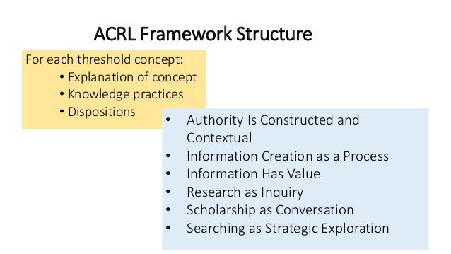 Framework for Information Literacy for Higher Education ...