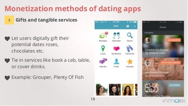 Dating site monetization
