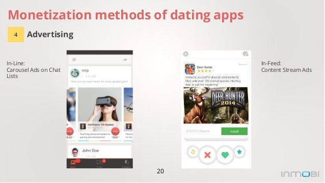 Dating site monetization