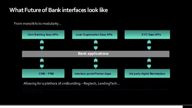 Powered by Modern Technology-Componentized architecture Core Banking Saas APIs Loan Organisation Saas APIs KYC Saas APIs C...