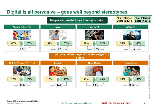 Decoding the digital consumer, bcg Slide 3