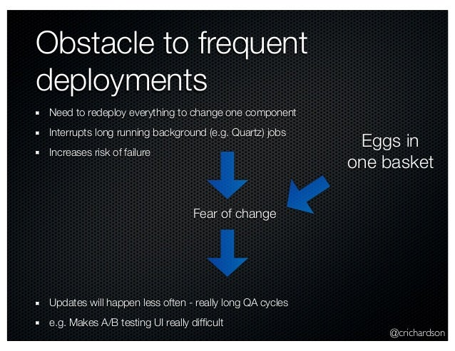 @crichardson Obstacle to frequent deployments Need to redeploy everything to change one component Interrupts long running ...