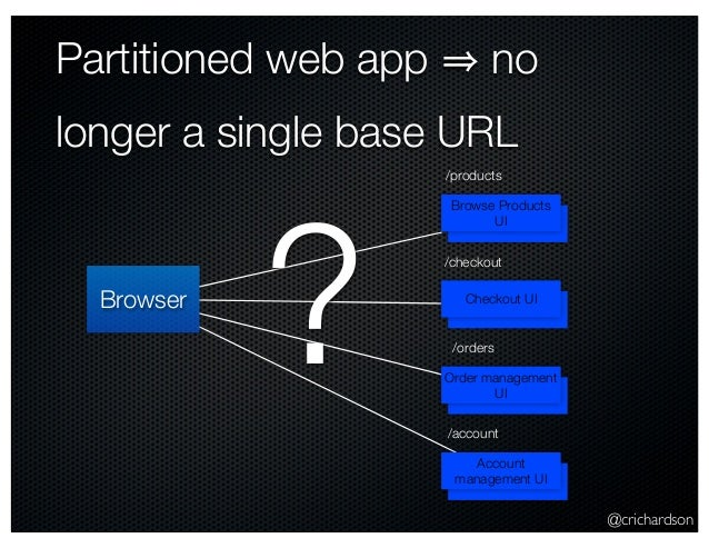 @crichardson Partitioned web app no longer a single base URL Browse Products UI Checkout UI Order management UI Account ma...