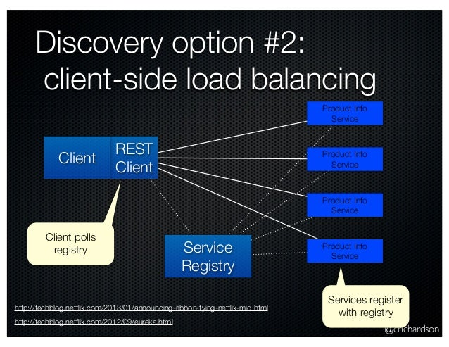 @crichardson Discovery option #2: client-side load balancing REST Client Product Info Service Product Info Service Product...