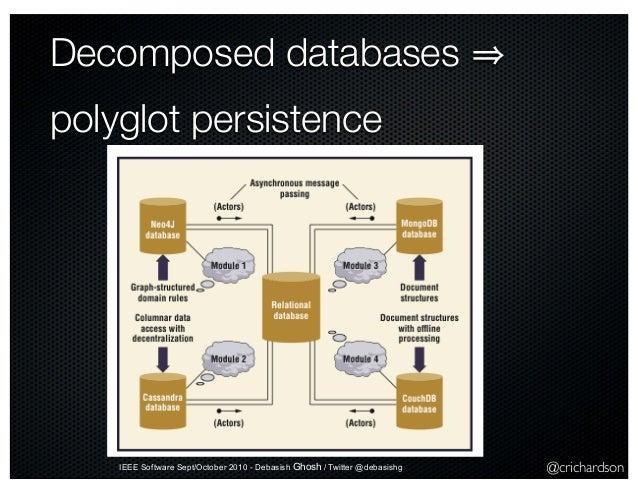 @crichardson Decomposed databases polyglot persistence IEEE Software Sept/October 2010 - Debasish Ghosh / Twitter @debasis...