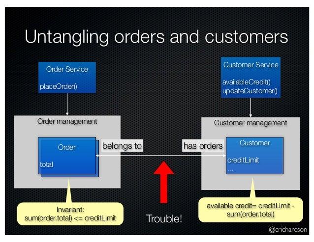 @crichardson Customer management Untangling orders and customers Order management Order Service placeOrder() Customer Serv...