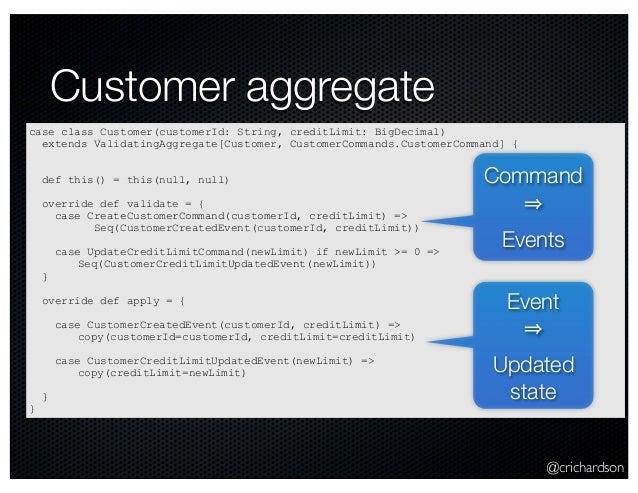 @crichardson Customer aggregate case class Customer(customerId: String, creditLimit: BigDecimal) extends ValidatingAggrega...