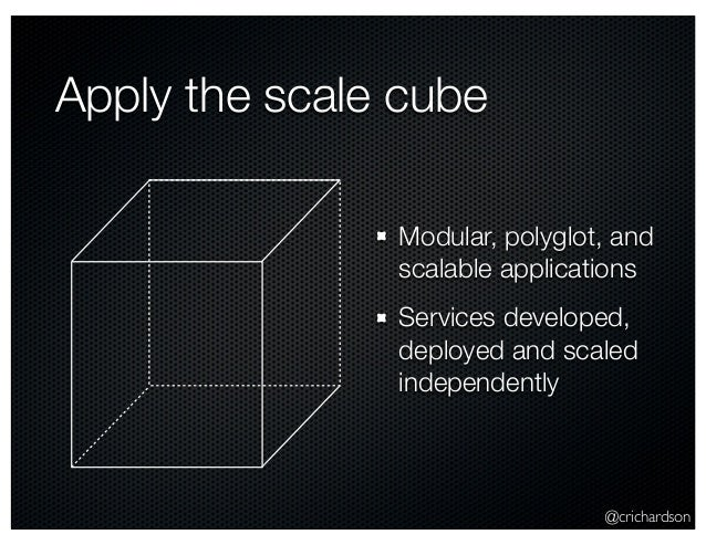 @crichardson Apply the scale cube Modular, polyglot, and scalable applications Services developed, deployed and scaled ind...