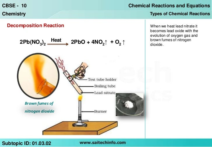 The thermal decomposition of nitrates