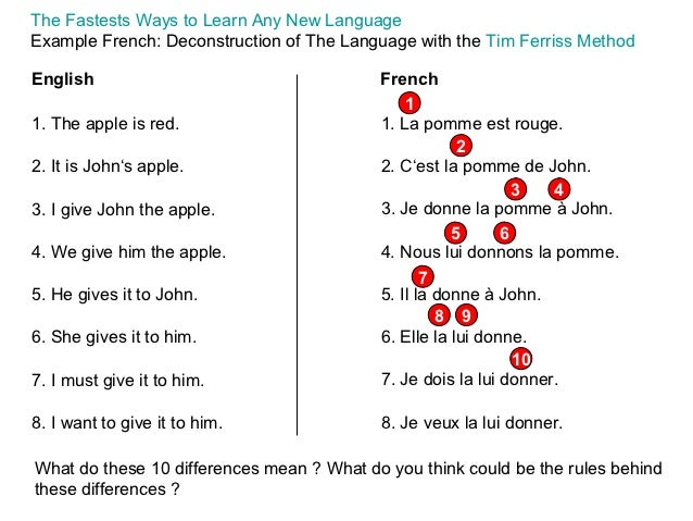 Tim ferris language
