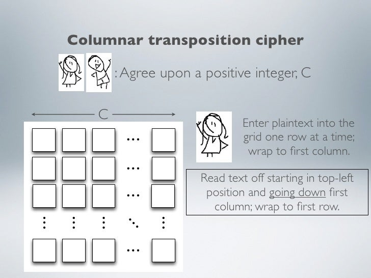columnar transposition cipher How to use columnar transposition ciphers ----- bitcoin donations: 1718trfztngzw2t1ju1qvn9oyo8hfiqwye.