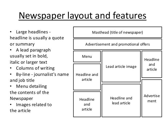 newspaper front page layout terminology