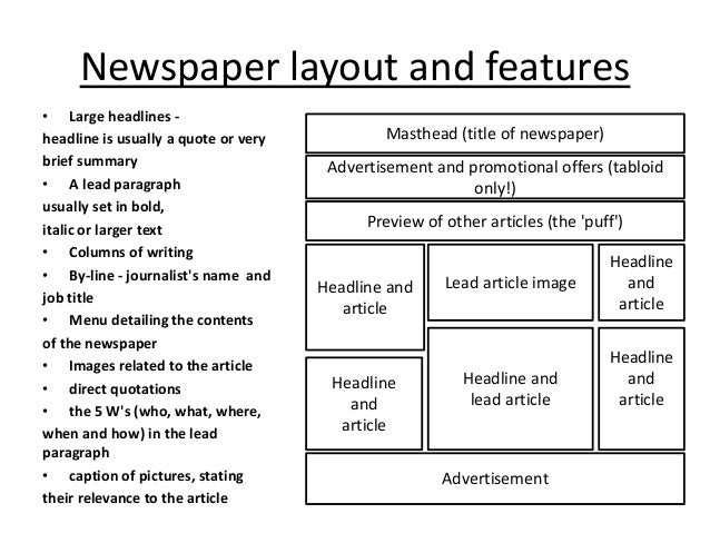 Newspaper Masthead Template Gallery Template Design Free Download