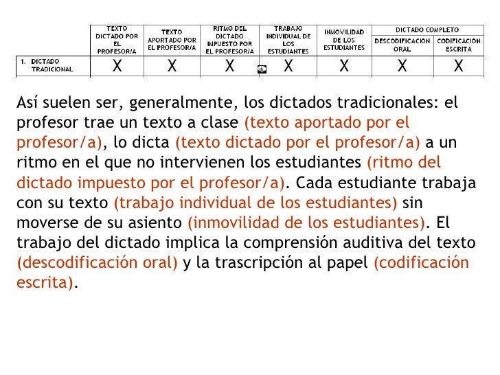 Así suelen ser, generalmente, los dictados tradicionales: el profesor trae un texto a clase  (texto aportado por el profes...