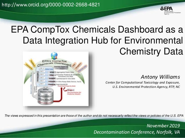 EPA CompTox Chemicals Dashboard as a Data Integration Hub for Environmental Chemistry Data Antony Williams Center for Comp...