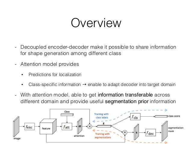 Architecture - Encoder • Extract feature descriptor as  A is obtain from last conv layer to retain spatial information • ...
