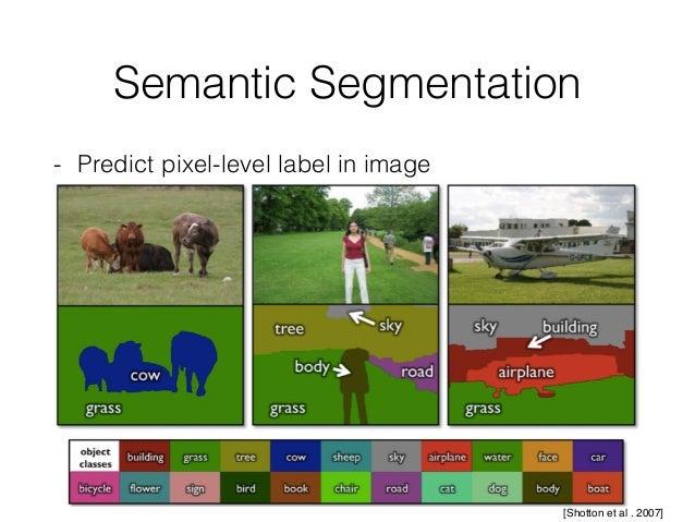 Semantic Segmentation - Predict pixel-level label in image - ct [Shotton et al . 2007]