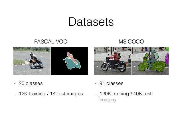 PASCAL VOC - 20 classes - 12K training / 1K test images MS COCO - 91 classes - 120K training / 40K test images Datasets