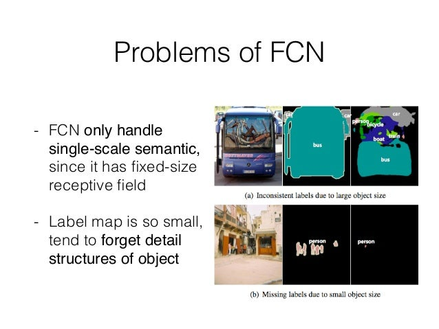 Problems of FCN - FCN only handle single-scale semantic, since it has fixed-size receptive field - Label map is so small, te...