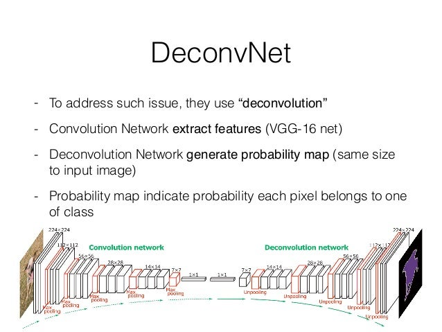 """DeconvNet - To address such issue, they use """"deconvolution"""" - Convolution Network extract features (VGG-16 net) - Deconvol..."""