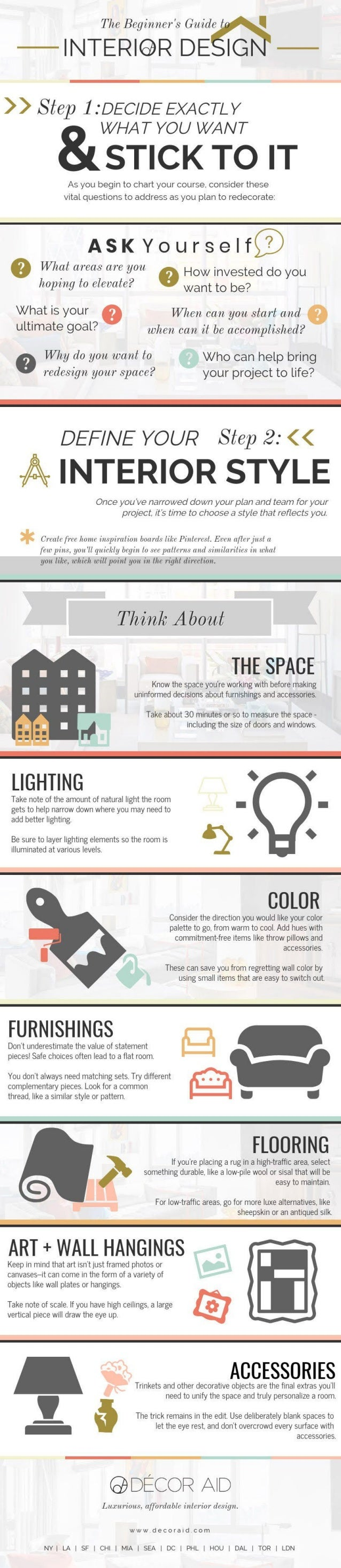 The beginner 39 s guide to interior design - Interior design for beginners ...