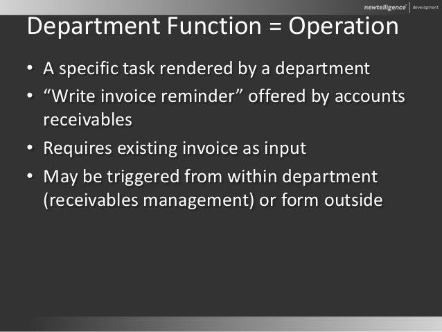 Service Orientation Resource Orientation Service Orientation vs. Resource Orientation
