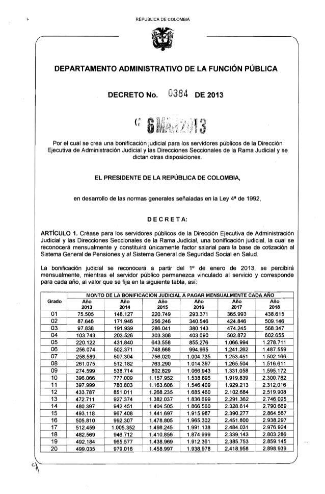 """REPUBLlCA DE COLOMBIA                                            """"     DEPARTAMENTO ADMINISTRATIVO DE LA FUNCiÓN PÚBLICA  ..."""